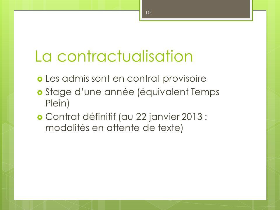 10 La contractualisation Les admis sont en contrat provisoire Stage dune année (équivalent Temps Plein) Contrat définitif (au 22 janvier 2013 : modali
