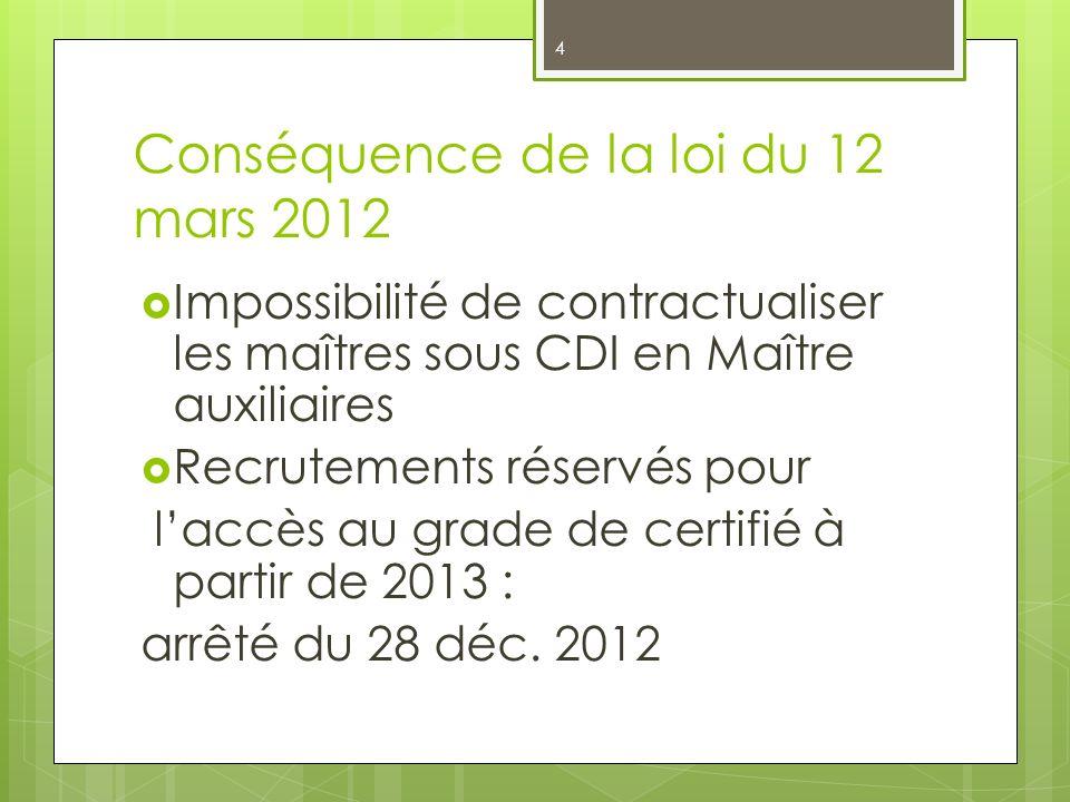 4 Conséquence de la loi du 12 mars 2012 Impossibilité de contractualiser les maîtres sous CDI en Maître auxiliaires Recrutements réservés pour laccès