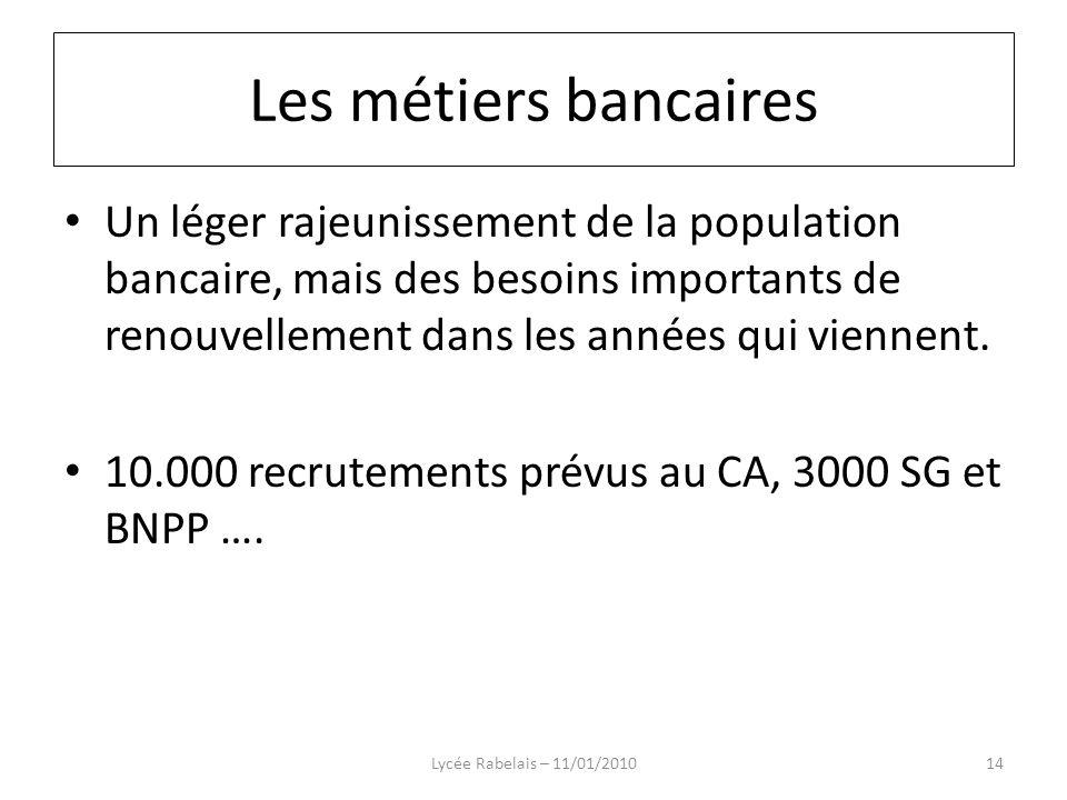 Un léger rajeunissement de la population bancaire, mais des besoins importants de renouvellement dans les années qui viennent. 10.000 recrutements pré