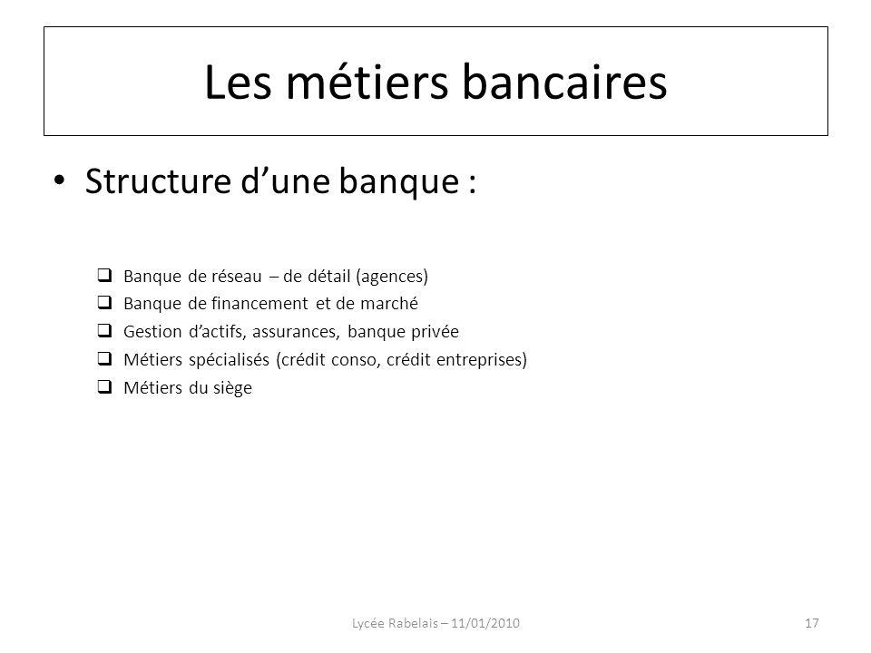 Structure dune banque : Banque de réseau – de détail (agences) Banque de financement et de marché Gestion dactifs, assurances, banque privée Métiers s