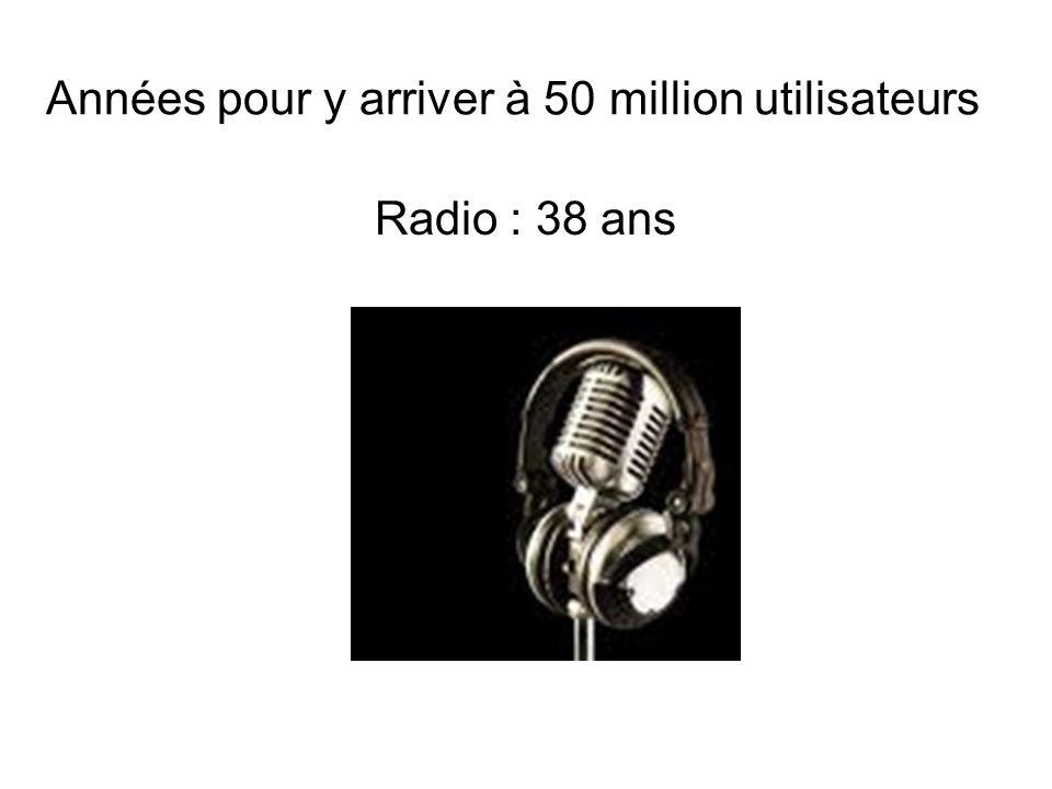 Années pour y arriver à 50 million utilisateurs Radio : 38 ans