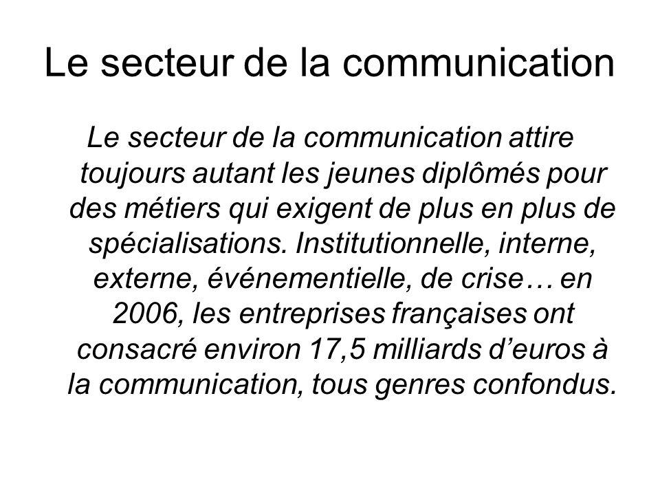 Le secteur de la communication Le secteur de la communication attire toujours autant les jeunes diplômés pour des métiers qui exigent de plus en plus