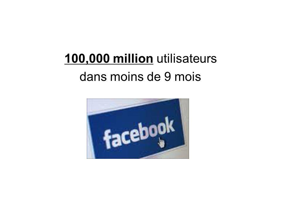 100,000 million utilisateurs dans moins de 9 mois
