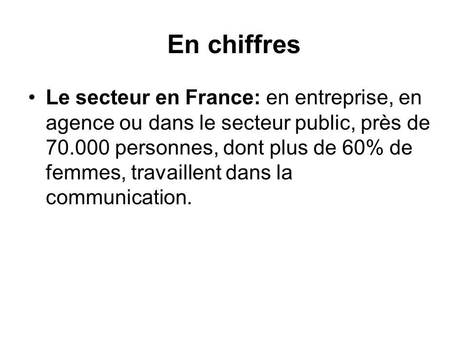 En chiffres Le secteur en France: en entreprise, en agence ou dans le secteur public, près de 70.000 personnes, dont plus de 60% de femmes, travaillen