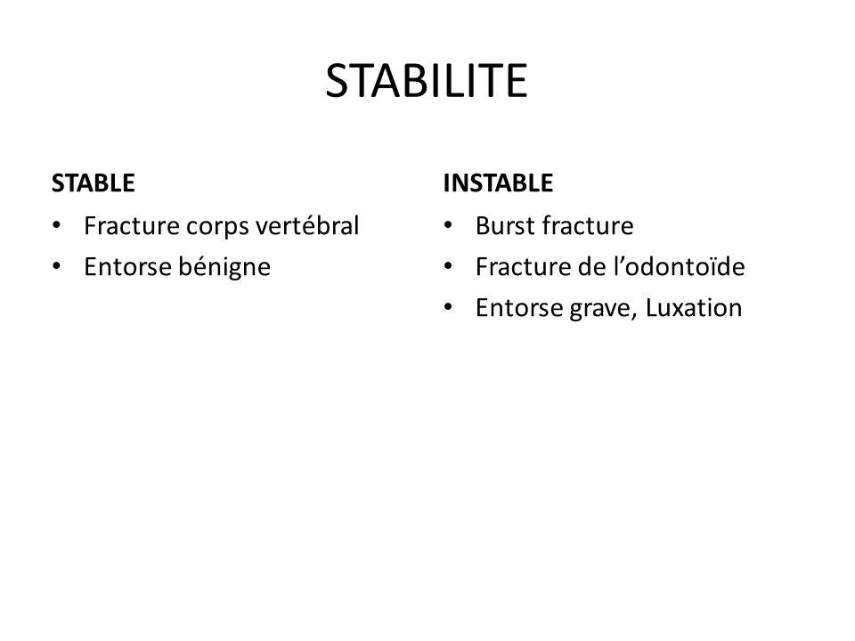 STABILITE STABLE Fracture corps vertébral Entorse bénigne INSTABLE Burst fracture Fracture de lodontoïde Entorse grave, Luxation