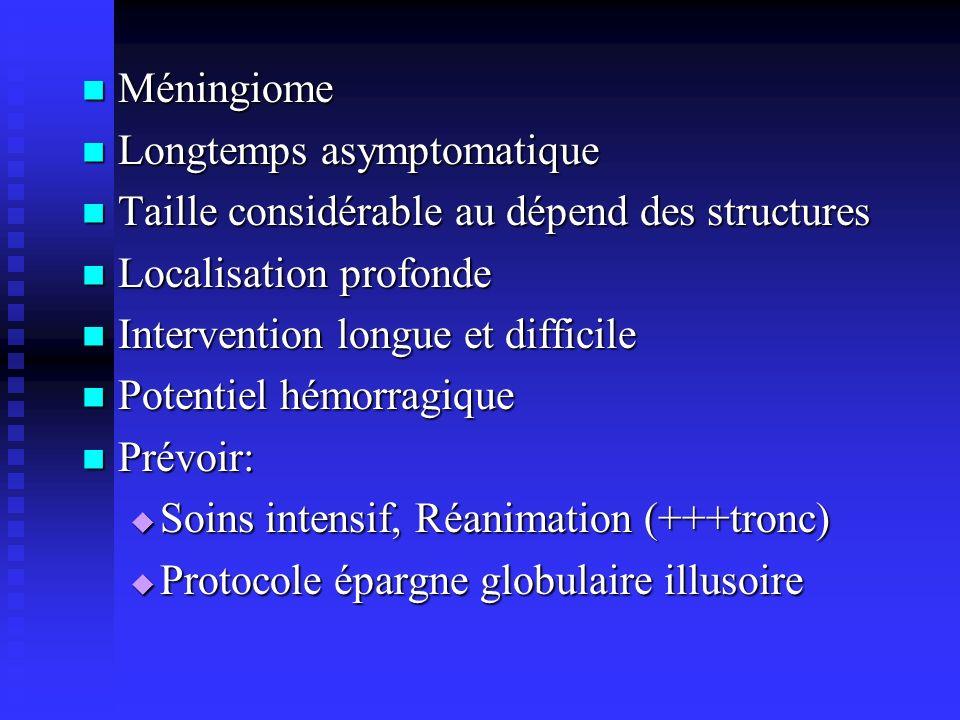 Méningiome Méningiome Longtemps asymptomatique Longtemps asymptomatique Taille considérable au dépend des structures Taille considérable au dépend des