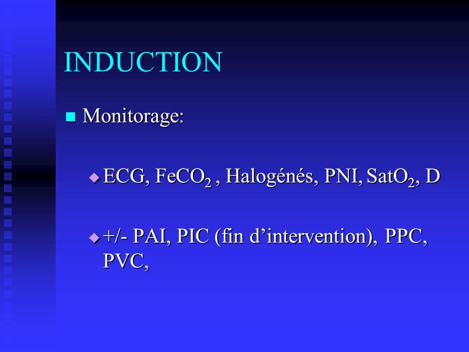 INDUCTION Monitorage: Monitorage: ECG, FeCO 2, Halogénés, PNI, SatO 2, D ECG, FeCO 2, Halogénés, PNI, SatO 2, D +/- PAI, PIC (fin dintervention), PPC,