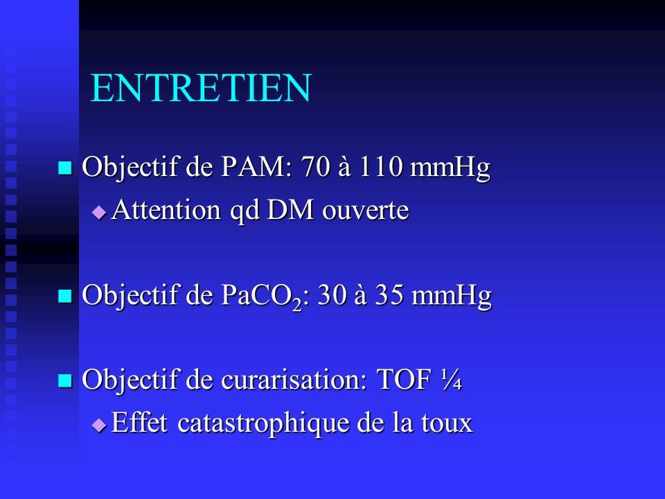 ENTRETIEN Objectif de PAM: 70 à 110 mmHg Objectif de PAM: 70 à 110 mmHg Attention qd DM ouverte Attention qd DM ouverte Objectif de PaCO 2 : 30 à 35 m