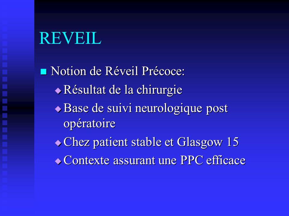 REVEIL Notion de Réveil Précoce: Notion de Réveil Précoce: Résultat de la chirurgie Résultat de la chirurgie Base de suivi neurologique post opératoir