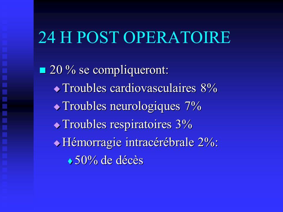 24 H POST OPERATOIRE 20 % se compliqueront: 20 % se compliqueront: Troubles cardiovasculaires 8% Troubles cardiovasculaires 8% Troubles neurologiques