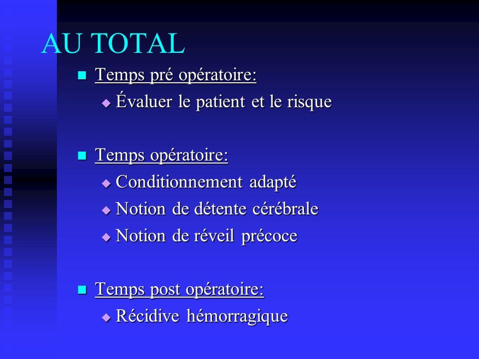 AU TOTAL Temps pré opératoire: Temps pré opératoire: Évaluer le patient et le risque Évaluer le patient et le risque Temps opératoire: Temps opératoir