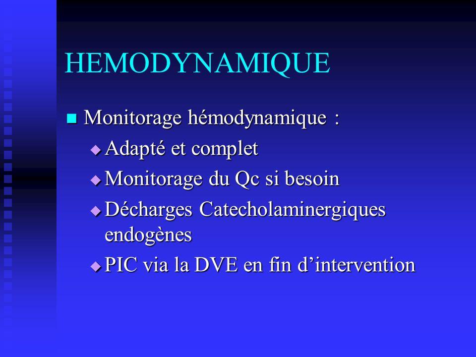HEMODYNAMIQUE Monitorage hémodynamique : Monitorage hémodynamique : Adapté et complet Adapté et complet Monitorage du Qc si besoin Monitorage du Qc si