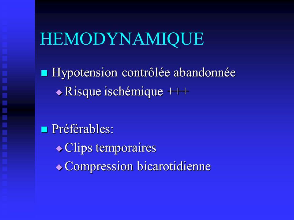 HEMODYNAMIQUE Hypotension contrôlée abandonnée Hypotension contrôlée abandonnée Risque ischémique +++ Risque ischémique +++ Préférables: Préférables: