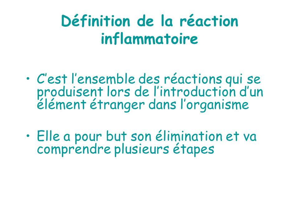Définition de la réaction inflammatoire Cest lensemble des réactions qui se produisent lors de lintroduction dun élément étranger dans lorganisme Elle