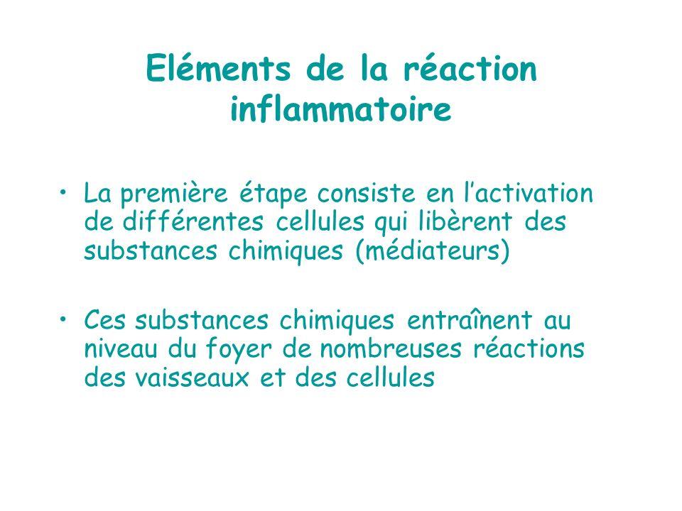 Eléments de la réaction inflammatoire La première étape consiste en lactivation de différentes cellules qui libèrent des substances chimiques (médiate