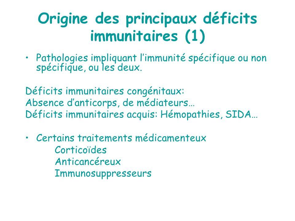 Origine des principaux déficits immunitaires (1) Pathologies impliquant limmunité spécifique ou non spécifique, ou les deux. Déficits immunitaires con