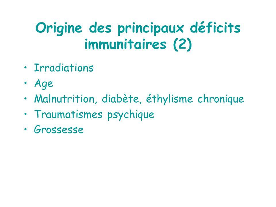 Irradiations Age Malnutrition, diabète, éthylisme chronique Traumatismes psychique Grossesse Origine des principaux déficits immunitaires (2)