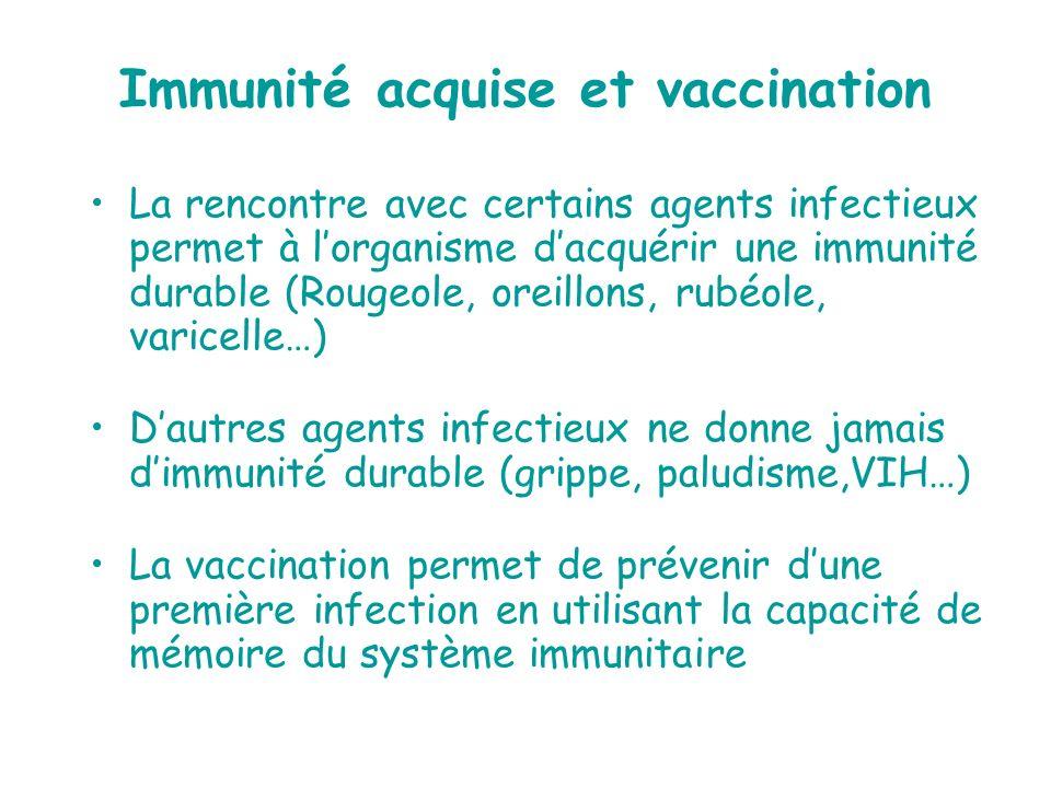 Immunité acquise et vaccination La rencontre avec certains agents infectieux permet à lorganisme dacquérir une immunité durable (Rougeole, oreillons,
