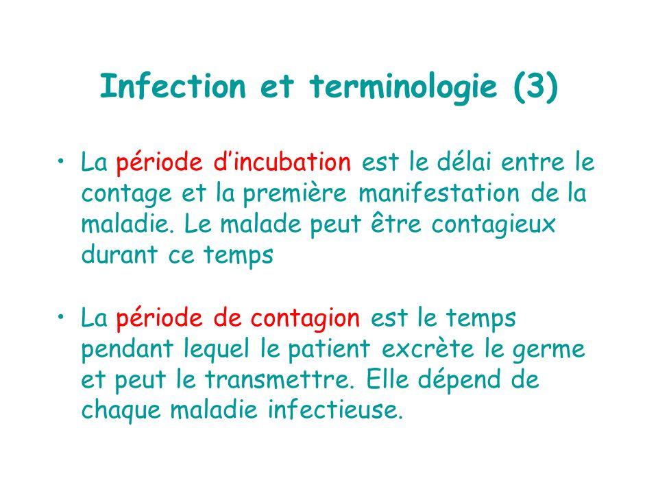 Infection et terminologie (3) La période dincubation est le délai entre le contage et la première manifestation de la maladie. Le malade peut être con