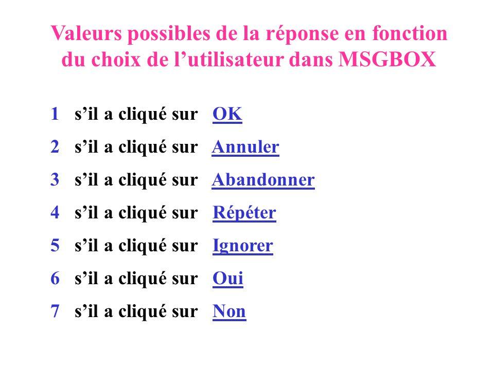 Valeurs possibles de la réponse en fonction du choix de lutilisateur dans MSGBOX 1 sil a cliqué sur OK 3 sil a cliqué sur Abandonner 4 sil a cliqué su