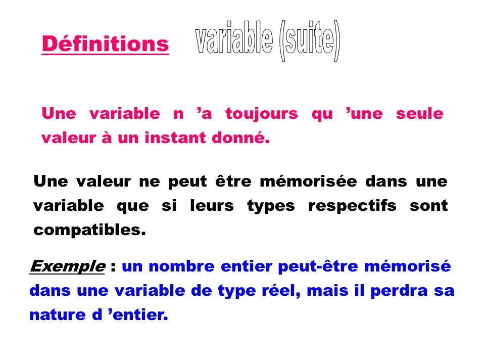 Définitions Une variable n a toujours qu une seule valeur à un instant donné. Une valeur ne peut être mémorisée dans une variable que si leurs types r