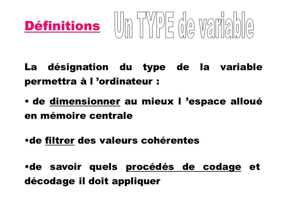 Définitions La désignation du type de la variable permettra à l ordinateur : de dimensionner au mieux l espace alloué en mémoire centrale de filtrer d