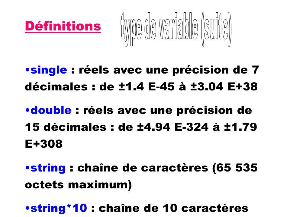 Définitions single : réels avec une précision de 7 décimales : de ±1.4 E-45 à ±3.04 E+38 double : réels avec une précision de 15 décimales : de ±4.94