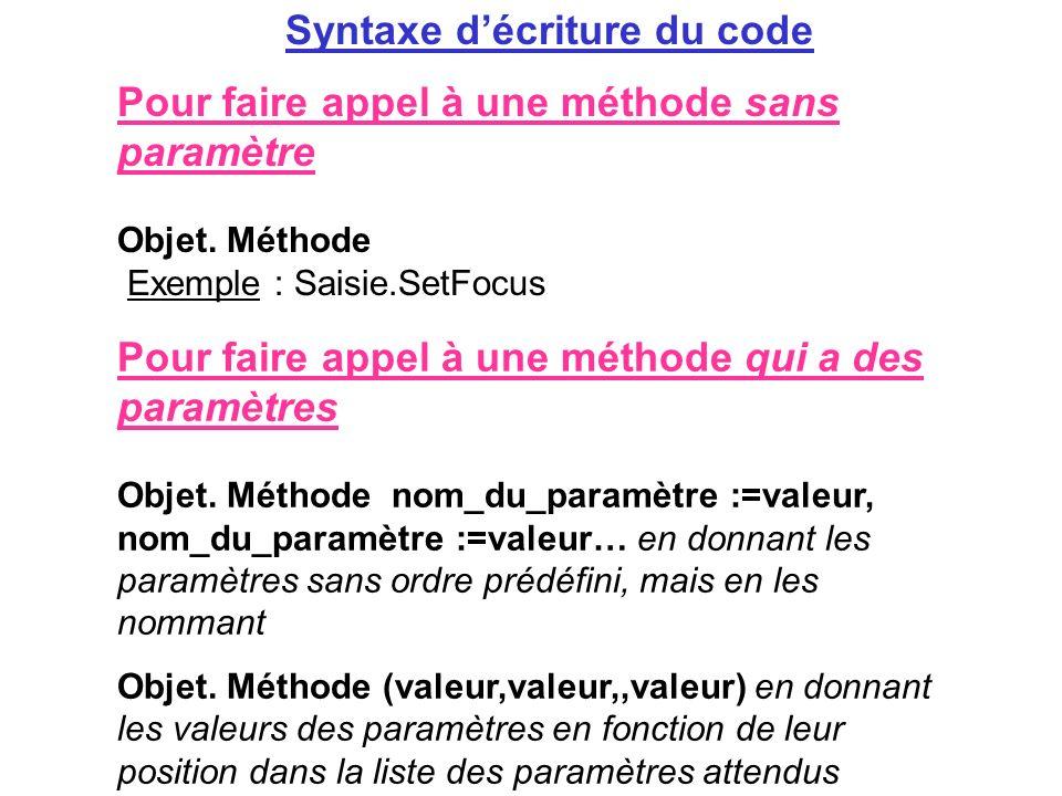 Pour faire appel à une méthode sans paramètre Objet. Méthode Exemple : Saisie.SetFocus Syntaxe décriture du code Pour faire appel à une méthode qui a
