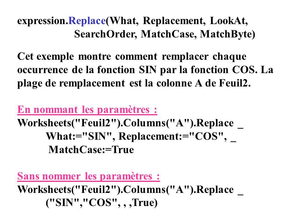 expression.Replace(What, Replacement, LookAt, SearchOrder, MatchCase, MatchByte) Cet exemple montre comment remplacer chaque occurrence de la fonction