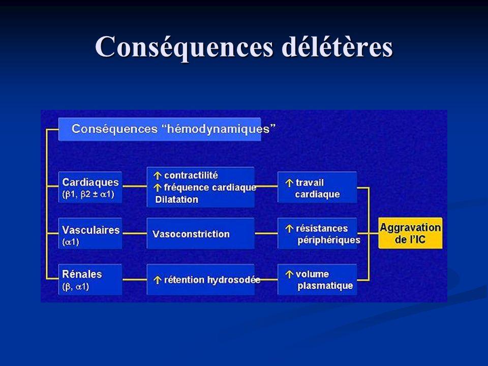 Conséquences délétères