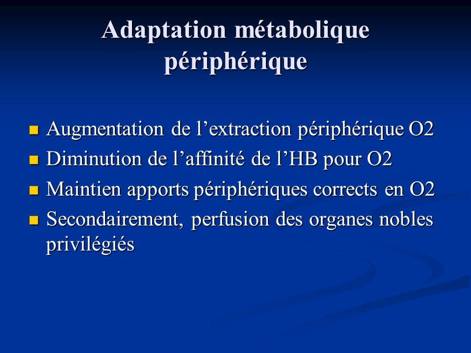 Adaptation métabolique périphérique Augmentation de lextraction périphérique O2 Augmentation de lextraction périphérique O2 Diminution de laffinité de