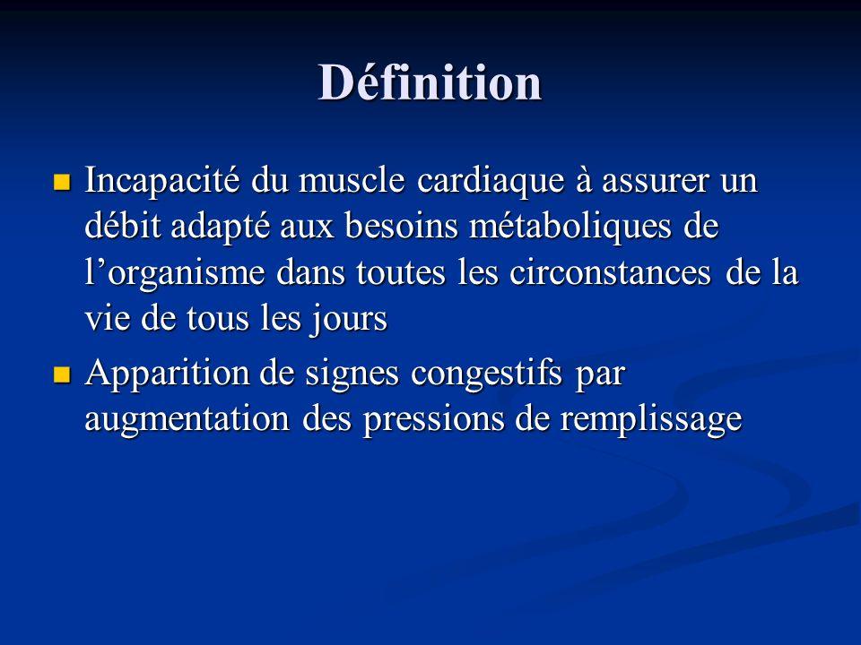 Définition Incapacité du muscle cardiaque à assurer un débit adapté aux besoins métaboliques de lorganisme dans toutes les circonstances de la vie de