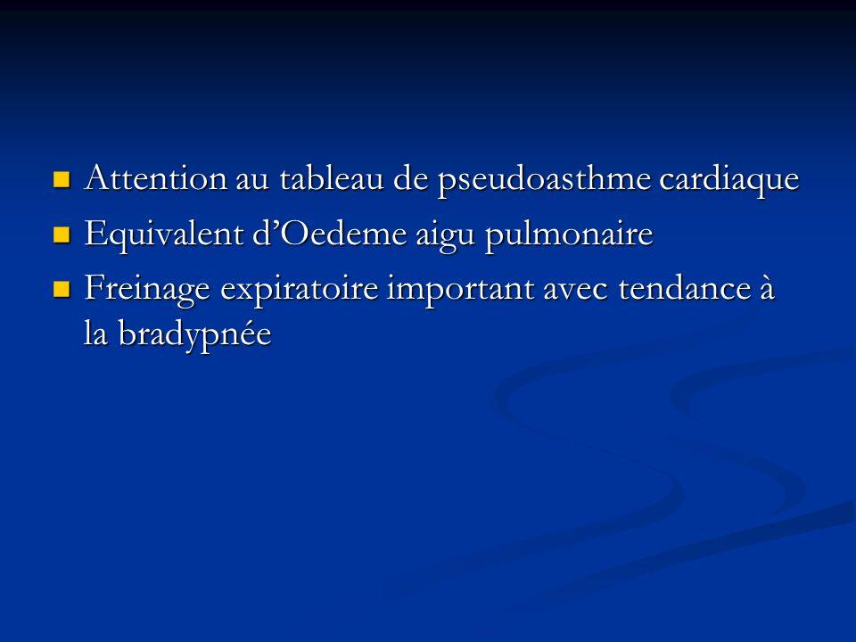 Attention au tableau de pseudoasthme cardiaque Attention au tableau de pseudoasthme cardiaque Equivalent dOedeme aigu pulmonaire Equivalent dOedeme ai