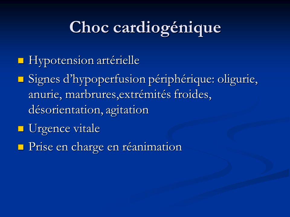Choc cardiogénique Hypotension artérielle Hypotension artérielle Signes dhypoperfusion périphérique: oligurie, anurie, marbrures,extrémités froides, d