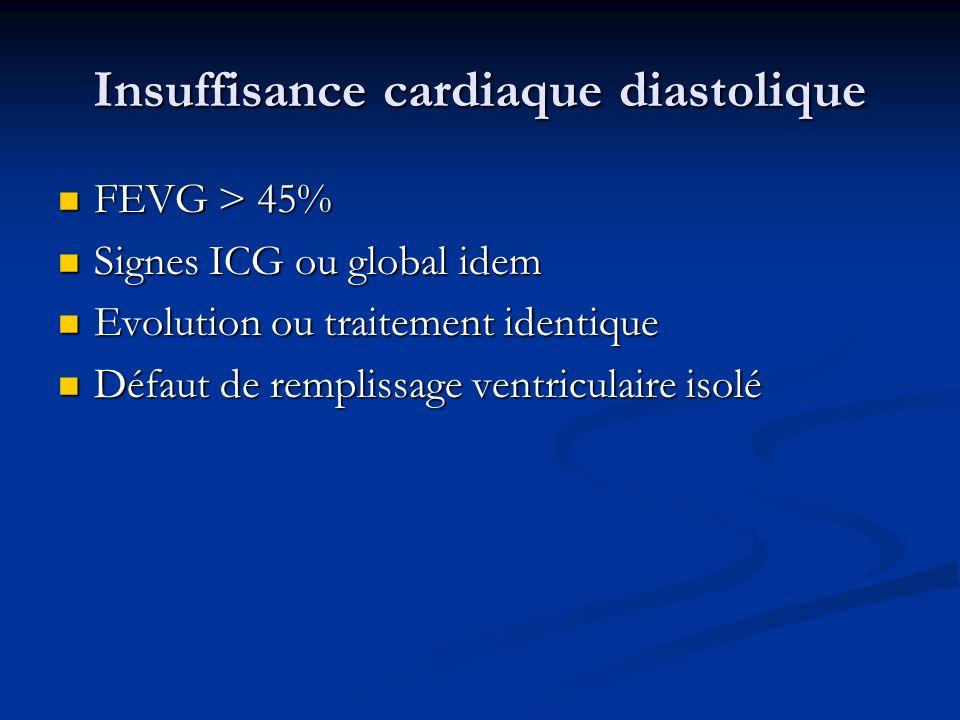 Insuffisance cardiaque diastolique FEVG > 45% FEVG > 45% Signes ICG ou global idem Signes ICG ou global idem Evolution ou traitement identique Evoluti