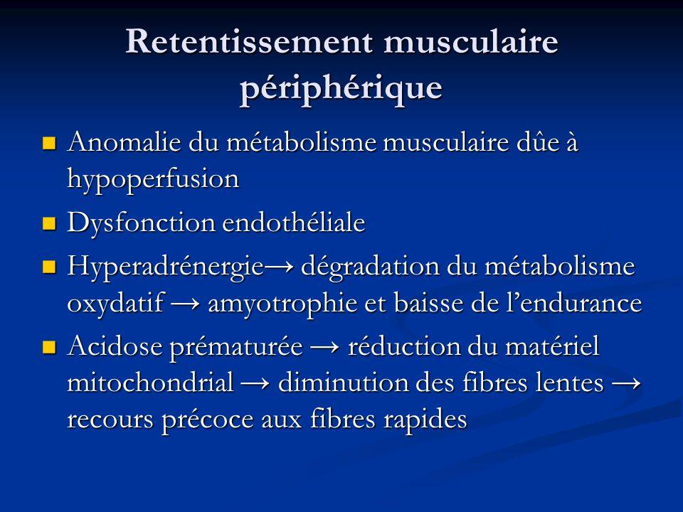Retentissement musculaire périphérique Anomalie du métabolisme musculaire dûe à hypoperfusion Anomalie du métabolisme musculaire dûe à hypoperfusion D