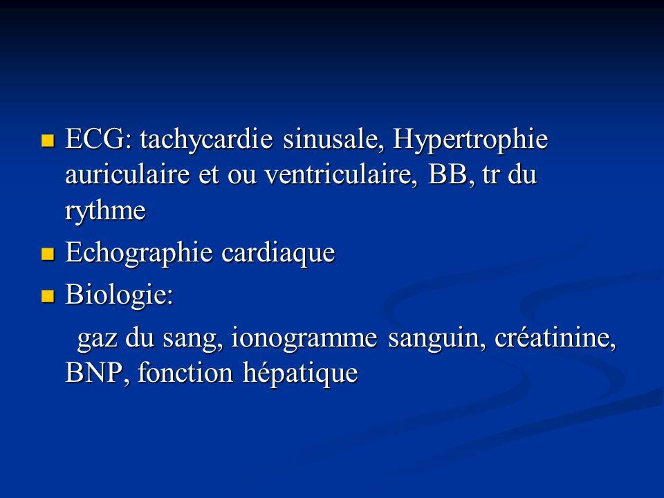 ECG: tachycardie sinusale, Hypertrophie auriculaire et ou ventriculaire, BB, tr du rythme ECG: tachycardie sinusale, Hypertrophie auriculaire et ou ve