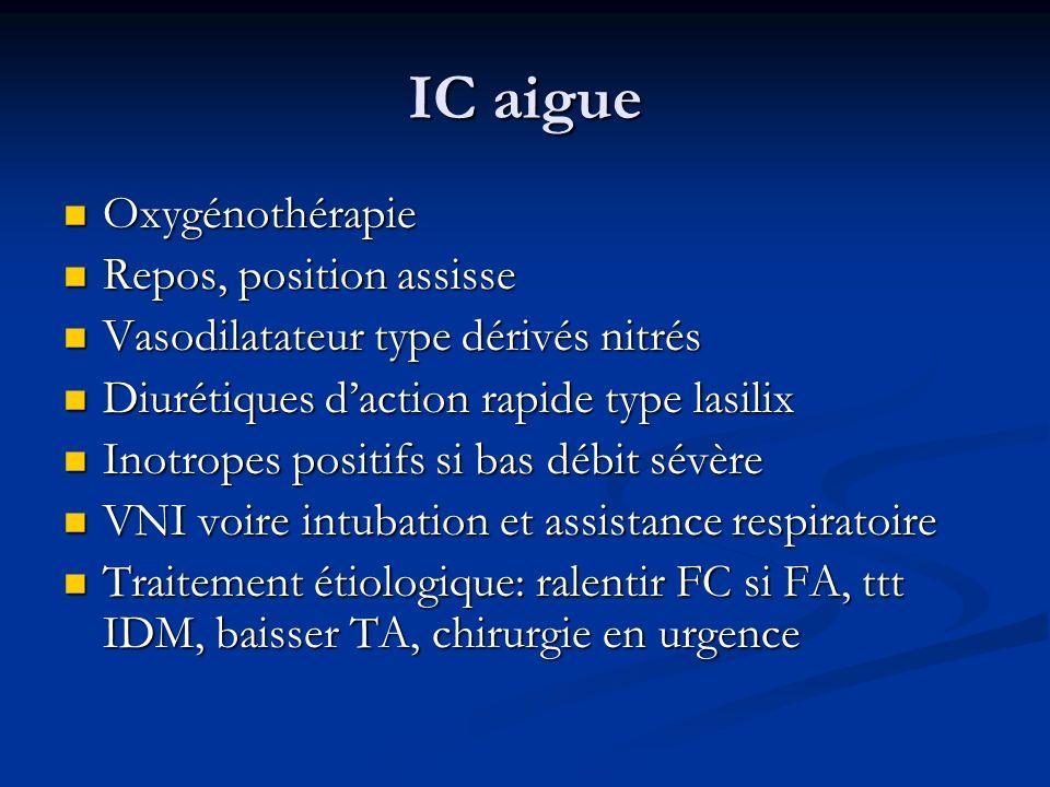 IC aigue Oxygénothérapie Oxygénothérapie Repos, position assisse Repos, position assisse Vasodilatateur type dérivés nitrés Vasodilatateur type dérivé