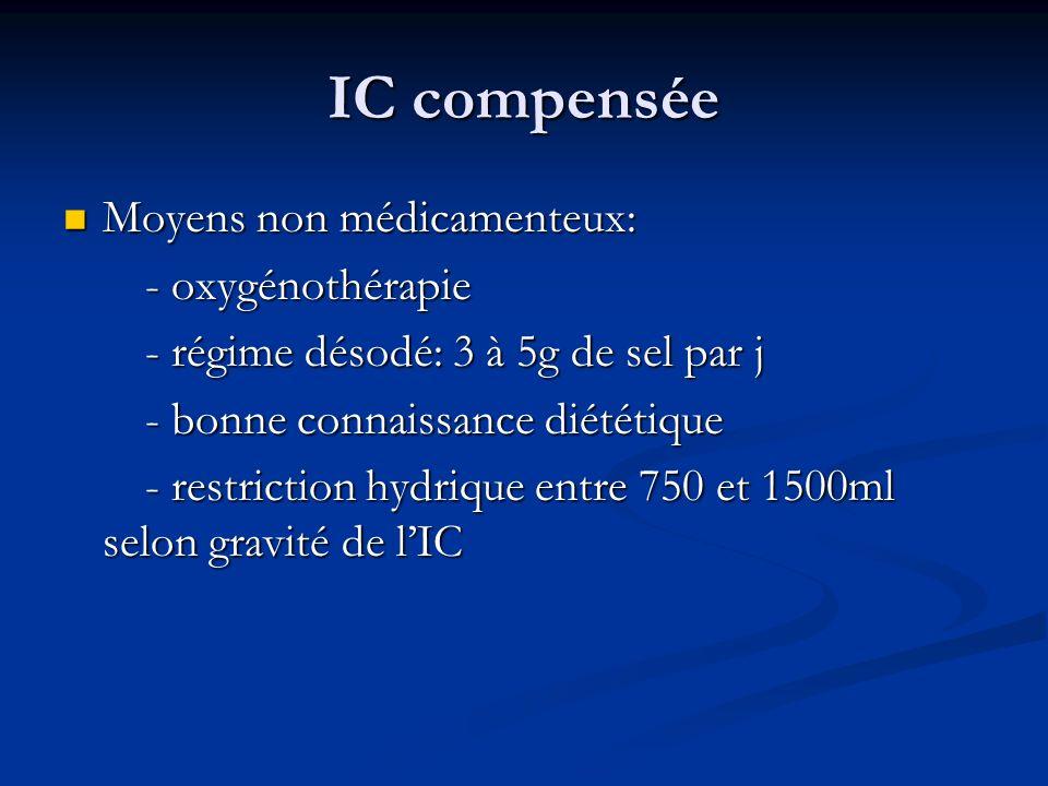 IC compensée Moyens non médicamenteux: Moyens non médicamenteux: - oxygénothérapie - oxygénothérapie - régime désodé: 3 à 5g de sel par j - régime dés