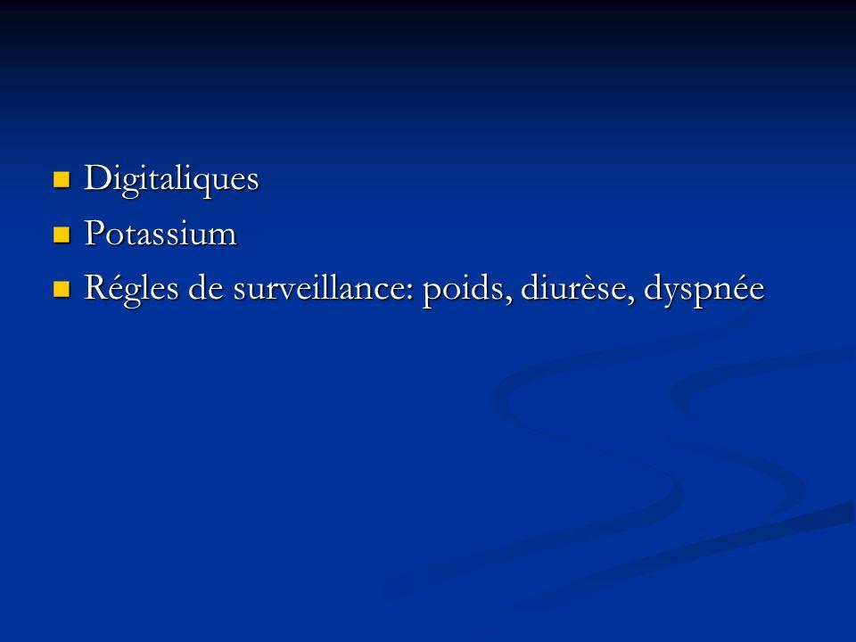 Digitaliques Digitaliques Potassium Potassium Régles de surveillance: poids, diurèse, dyspnée Régles de surveillance: poids, diurèse, dyspnée