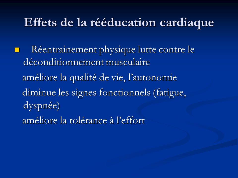 Effets de la rééducation cardiaque Réentrainement physique lutte contre le déconditionnement musculaire Réentrainement physique lutte contre le décond
