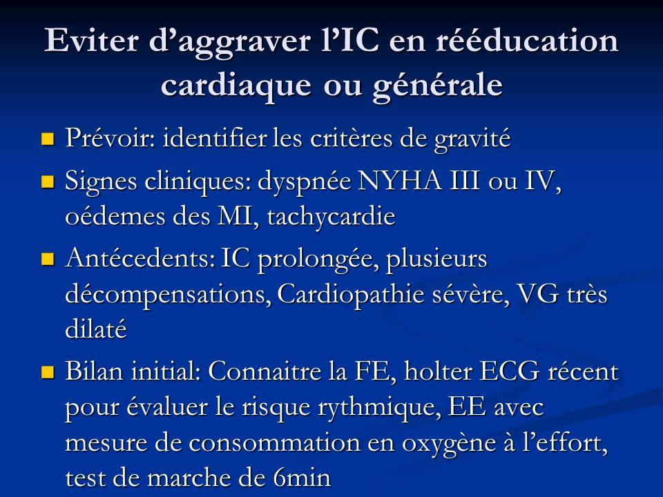 Eviter daggraver lIC en rééducation cardiaque ou générale Prévoir: identifier les critères de gravité Prévoir: identifier les critères de gravité Sign