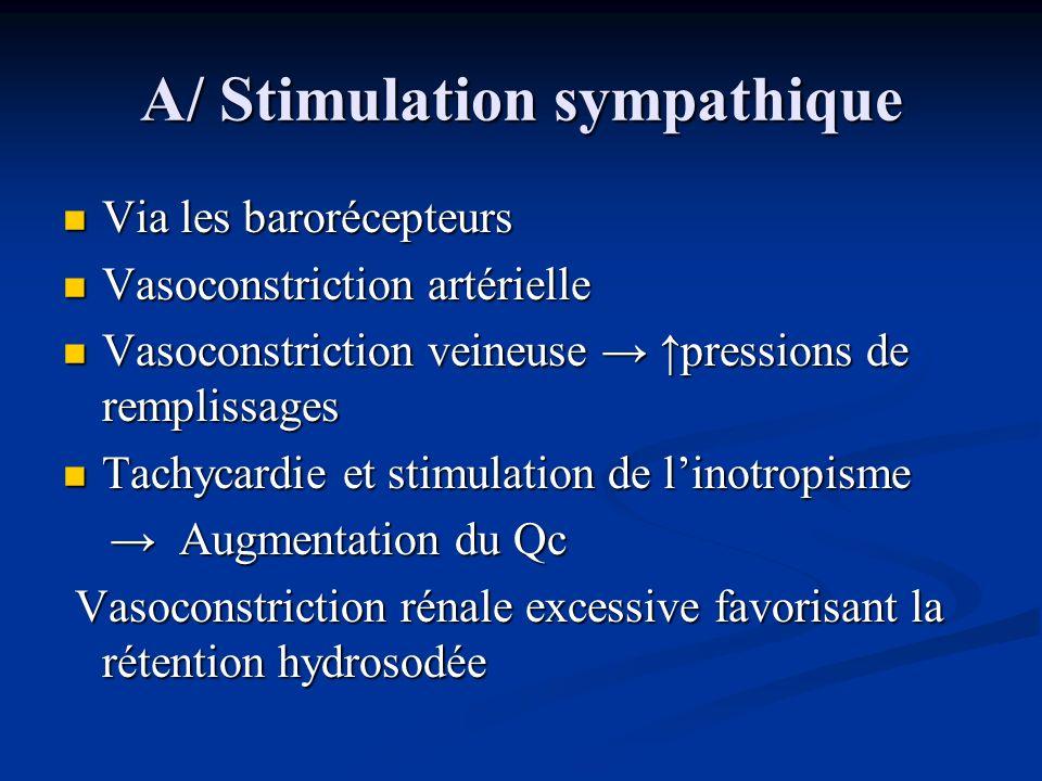 A/ Stimulation sympathique Via les barorécepteurs Via les barorécepteurs Vasoconstriction artérielle Vasoconstriction artérielle Vasoconstriction vein