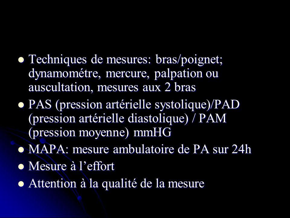 Définition de lHTA PAS 140 mmHG et PAD 90mmHG PAS 140 mmHG et PAD 90mmHG PA mmHG SystoliqueDiastolique Optimale<120<80 Normale120-12980-84 Normale haute 130-13985-89 HTA grade 1 140-15990-99 HTA grade 2 160-179100-109 HTA grade 3 180110 Systolique isolée 140<90