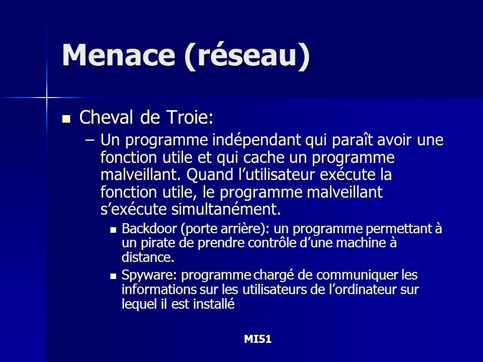MI51 Menace (réseau) Cheval de Troie: Cheval de Troie: –Un programme indépendant qui paraît avoir une fonction utile et qui cache un programme malveil