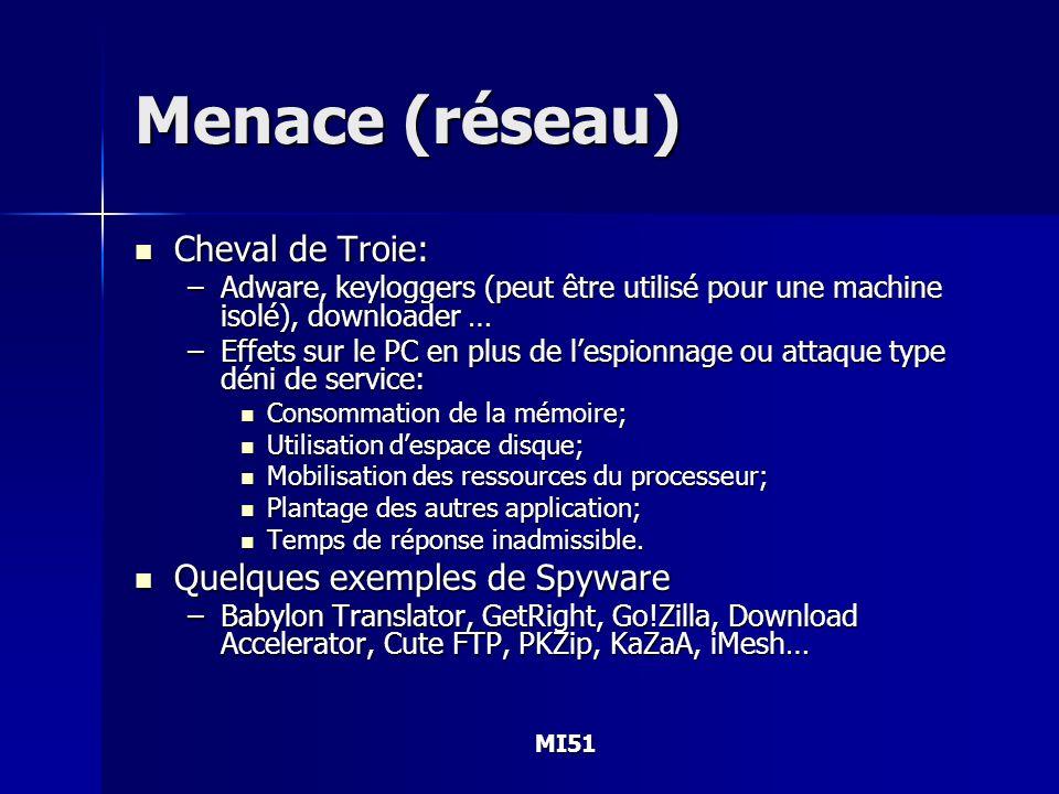 MI51 Menace (réseau) Cheval de Troie: Cheval de Troie: –Adware, keyloggers (peut être utilisé pour une machine isolé), downloader … –Effets sur le PC