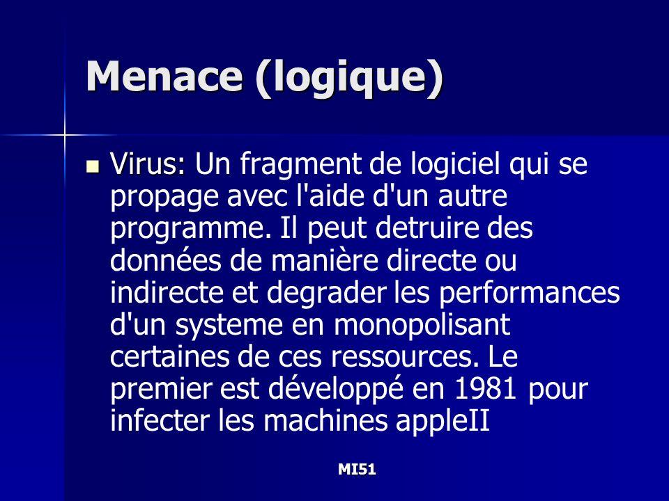 MI51 Menace (logique) Virus: Virus: Un fragment de logiciel qui se propage avec l'aide d'un autre programme. Il peut detruire des données de manière d