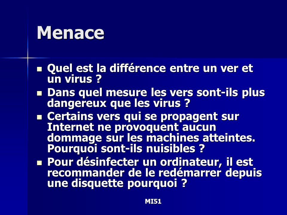 MI51 Menace Quel est la différence entre un ver et un virus ? Quel est la différence entre un ver et un virus ? Dans quel mesure les vers sont-ils plu