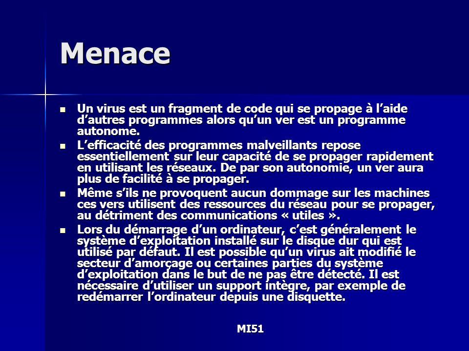 MI51 Menace Un virus est un fragment de code qui se propage à laide dautres programmes alors quun ver est un programme autonome. Un virus est un fragm