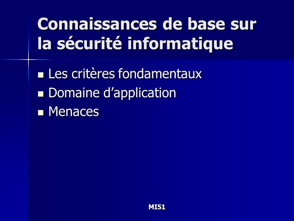 MI51 Connaissances de base sur la sécurité informatique Les critères fondamentaux Les critères fondamentaux Domaine dapplication Domaine dapplication
